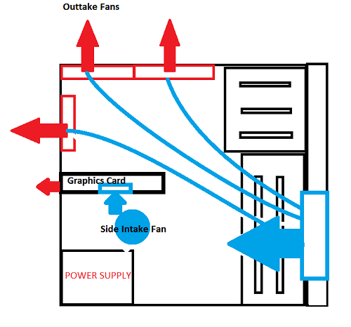 How to find the best cabinet for your pc for Air circulation in a room