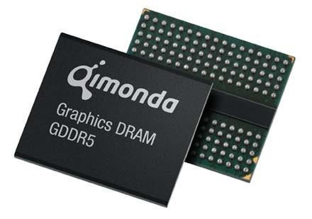 GDDR5 RAM