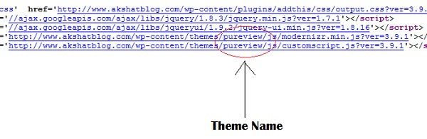 HTML Source Code of WordPress Site