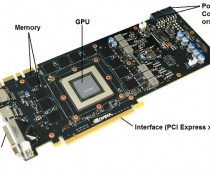 Graphics Card Components