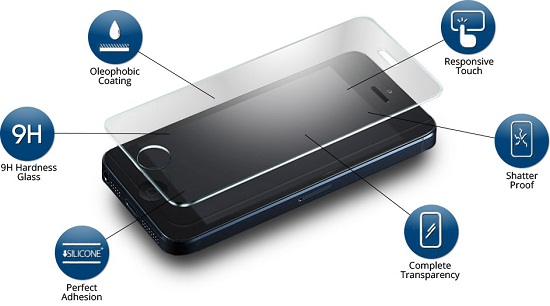 Use Glass Screen Protectors For Phones Without Gorilla Glass