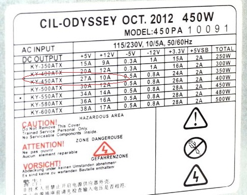 Odyssey SMPS 450W – Review and Specifications
