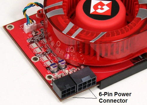 Graphics-Card-6-pin-power-connector