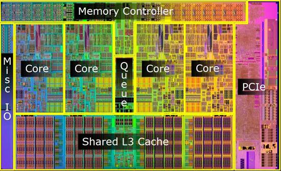 Processor-Architecture