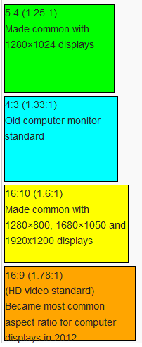 common-aspect-ratios
