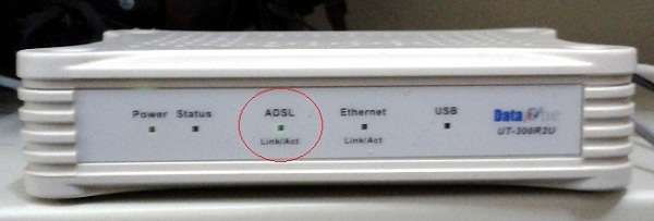 ADSL-Modem