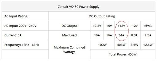 Corsair-VS-450-specs