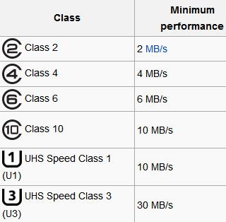 speed-class