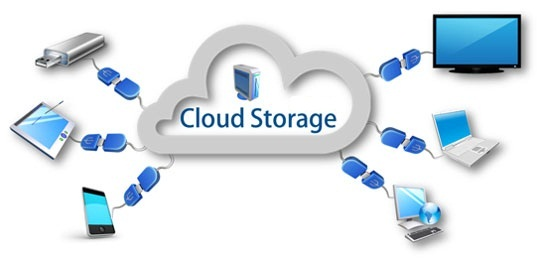 Cloud-Storage-and-Devices