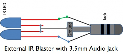 external-ir-blaster-3.5mm