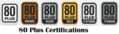 80-Plus-Certification-Levels