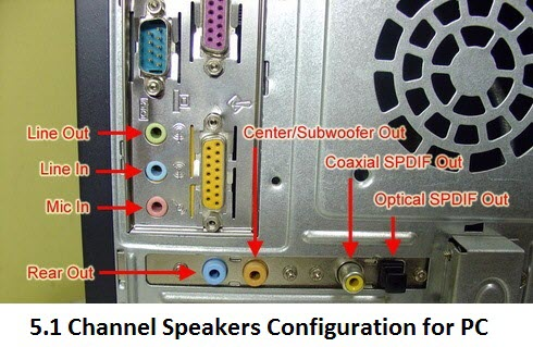 5.1-speakers-configuration-for-PC