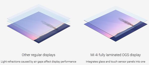 ogs-vs-regular-display