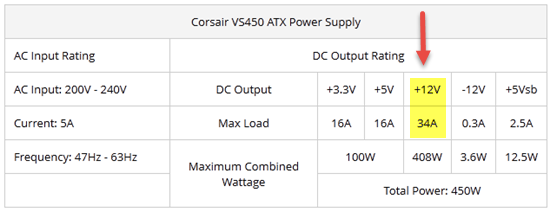 Corsair-VS450-Voltage-and-Current-Table