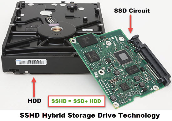 SSHD-Hybrid-Drive-Technology
