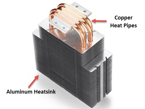 cooler-with-heat-pipes-design-2