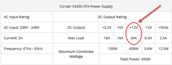 Corsair-VS450-12V-Rail-Current
