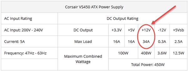 Corsair-VS450-12V-Rail-Current