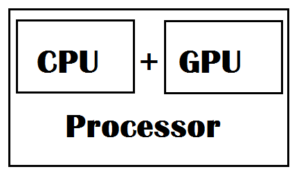 cpu-integrated-graphics