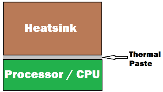 thermal-paste-diagram