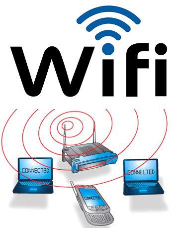 Wi-Fi-Range