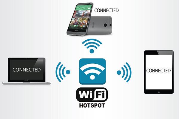 Wi-Fi-Hotspot1