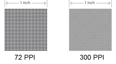 PPI-Pixel-Density