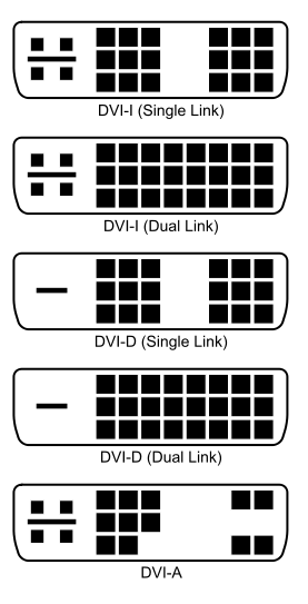 Types-of-DVI-Connectors