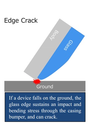 dragontrail-pro-glass-edge-strength